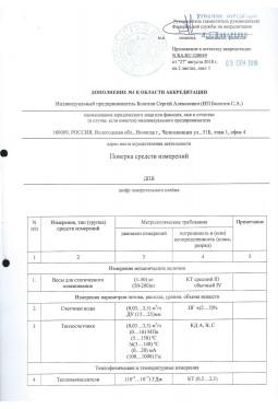Область аккредитации (доп)